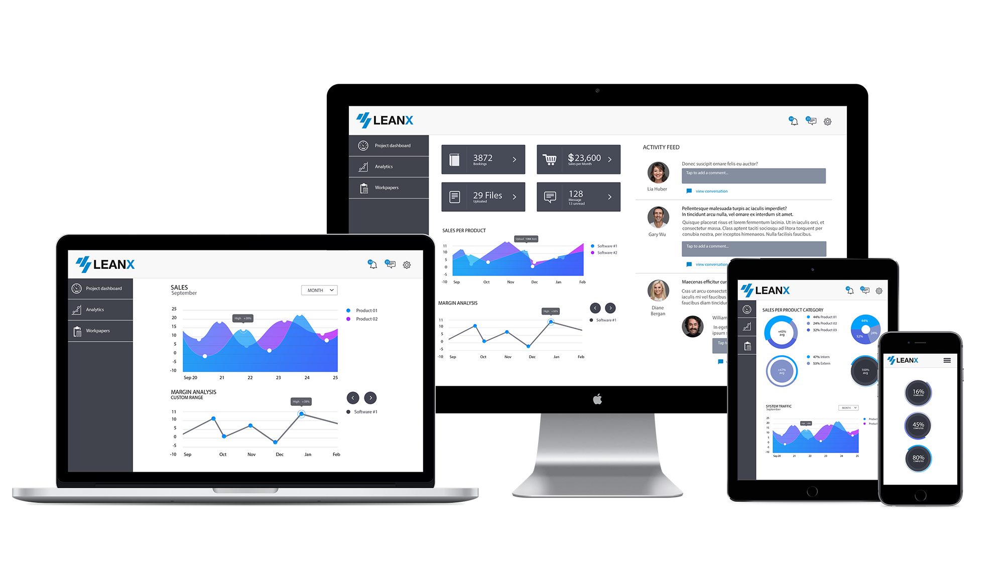 leanx analytics responsive design